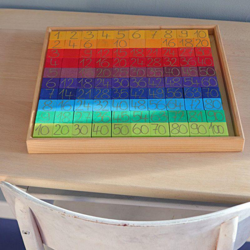Nauka tabliczki mnożenia 3+, tęczowa, Grimm's